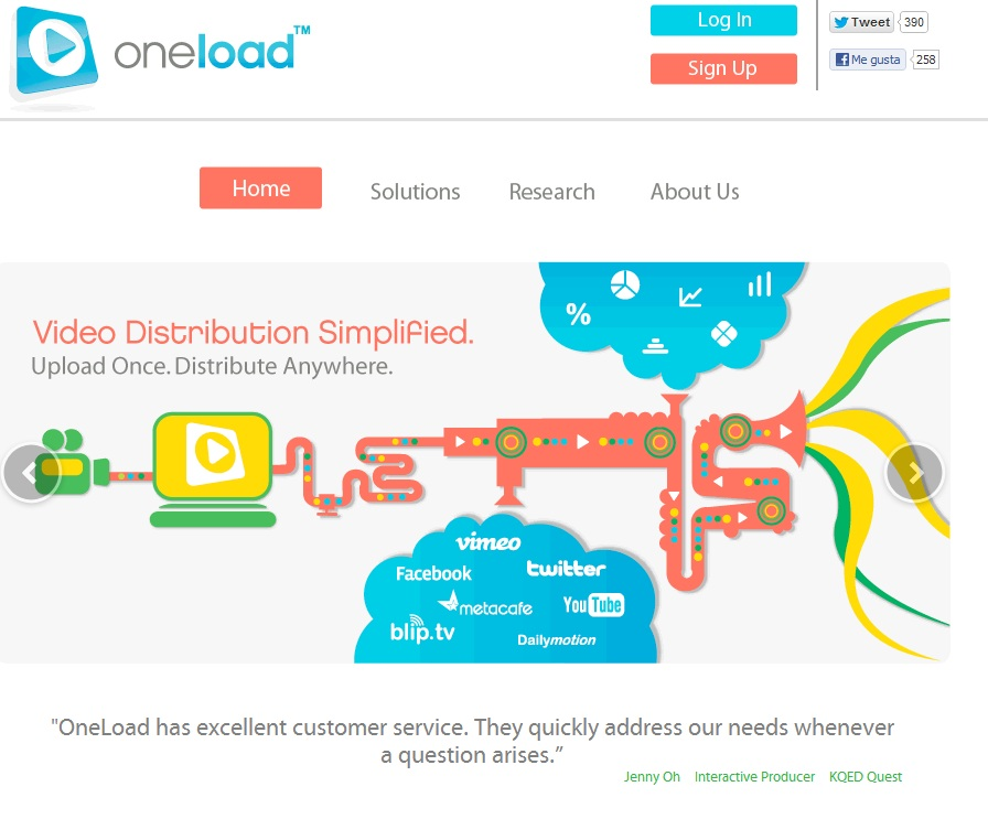 gestión de videos con Oneload