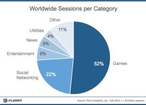 mercado-apps-febrero-2012