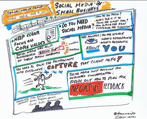 Los grandes secretos de Social Media para usar en tu ecommerce