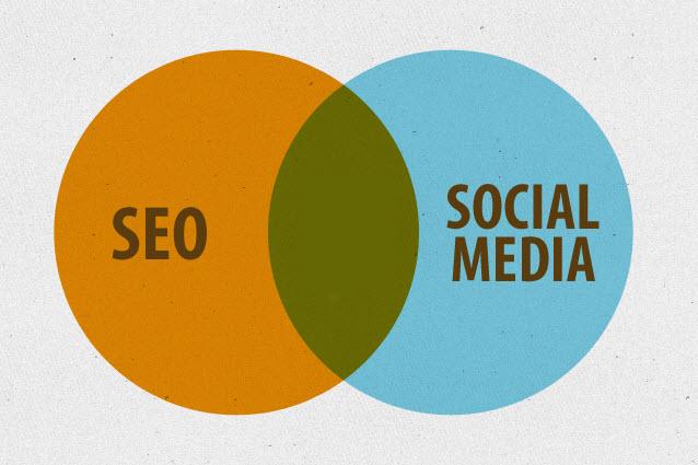 El SEO se vuelve SOCIAL: factores del ranking de Google que están cambiando