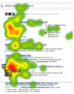 Authorship de Google