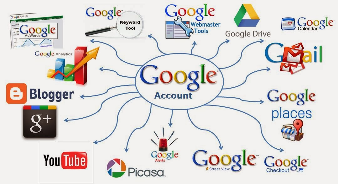 how to manage access google drive business