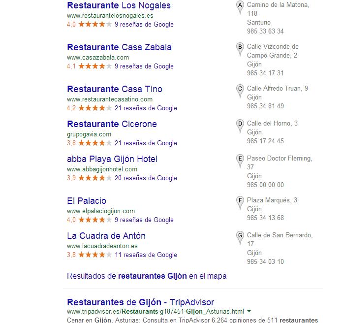 Restaurantes de Asturias
