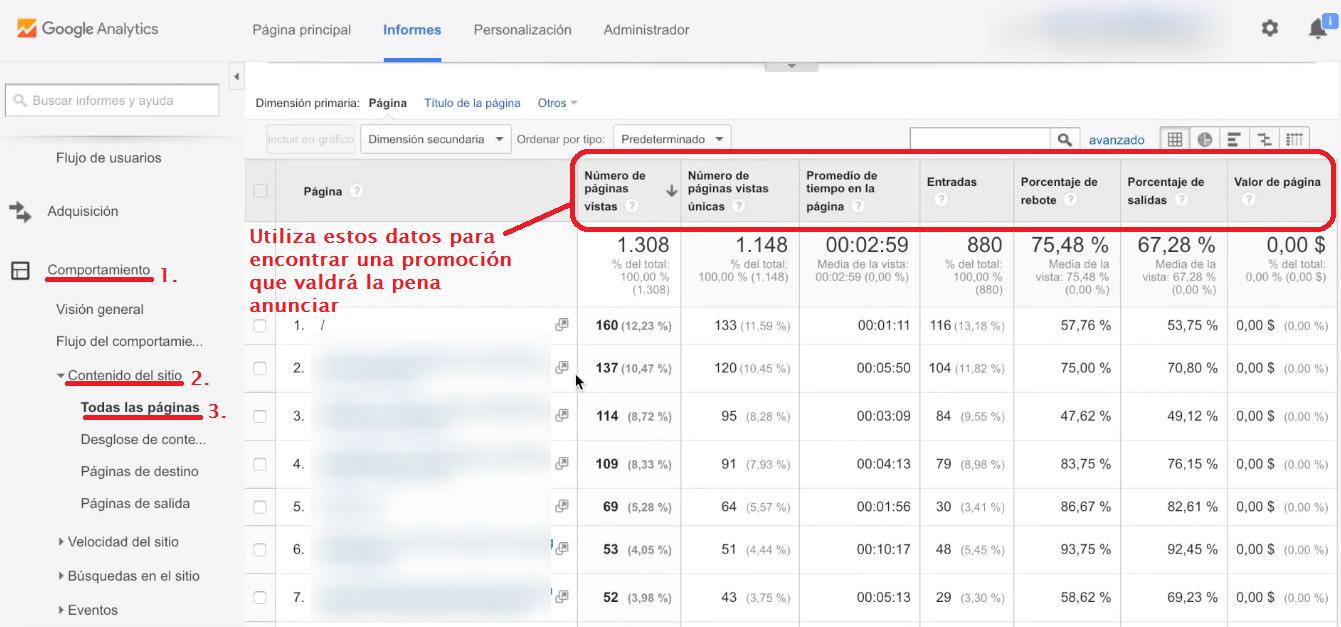 páginas más vistas en google analytics como base para un anuncio en redes sociales