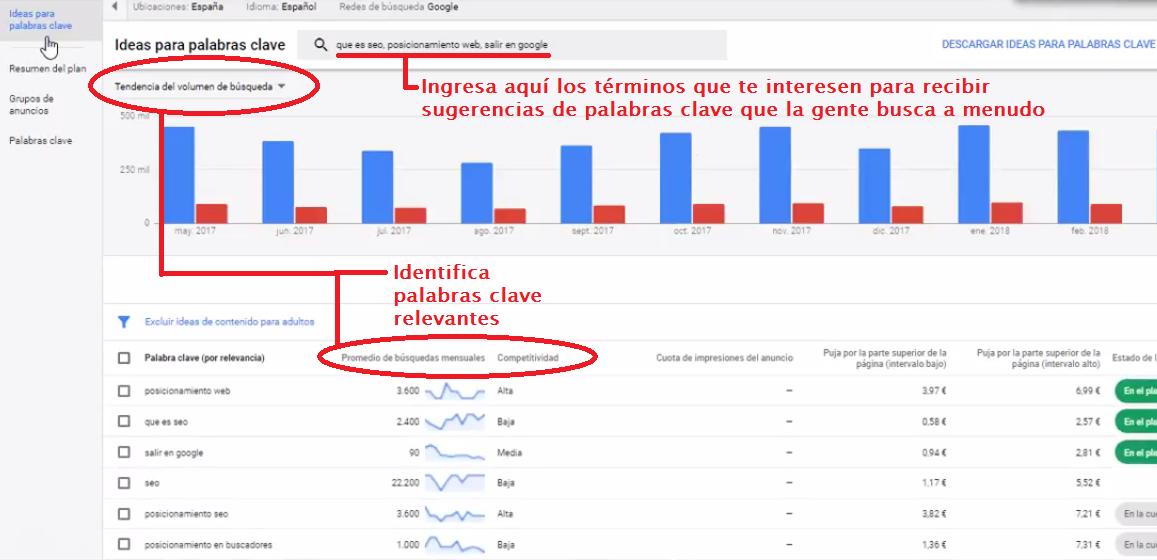 identifica palabras clave relevantes para crear contenido con google keyword planner e internacionalizar tu e-commerce