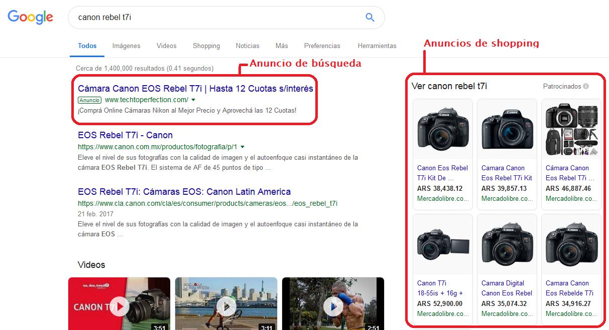 anuncios en google para e-commerce