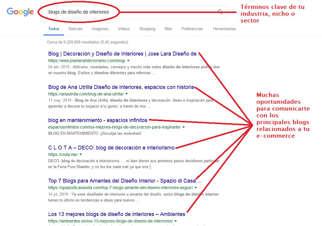 atrae tráfico a tu web identificando blogs que podrían promocionar tus productos