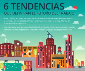 tendencias del futuro del trabajo